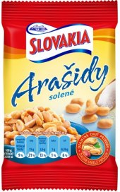 Pražené arašídy Slovakia