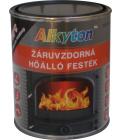 Barva žáruvzdorná Alkyton Rust-Oleum