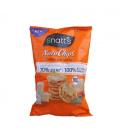 Chipsy Snatt's