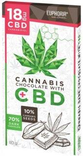 Čokoláda Cannabis Euphoria