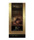 Čokoláda Jacquot