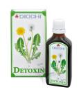 Kapky Detoxin Diochi