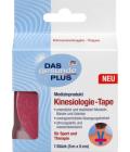 Kineziologické pásky Das gesunde Plus