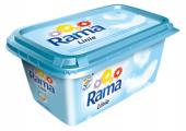 Margarín linie Rama