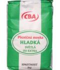 Mouka CBA
